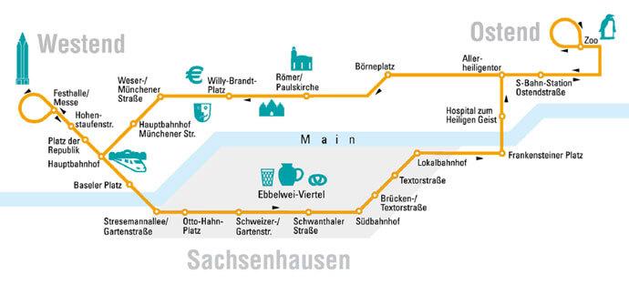 Visualisierter Fahrplan der Route des Ebbelwei-Express